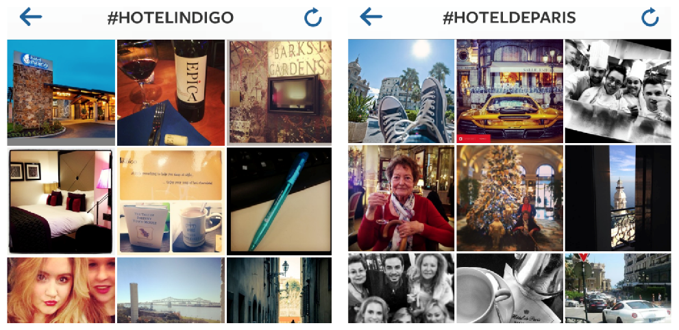 hashtags for hotels